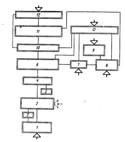 планировочная схема театра