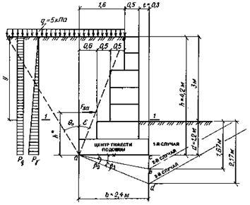 Вертикальная подпорная стенка сейсмических районах